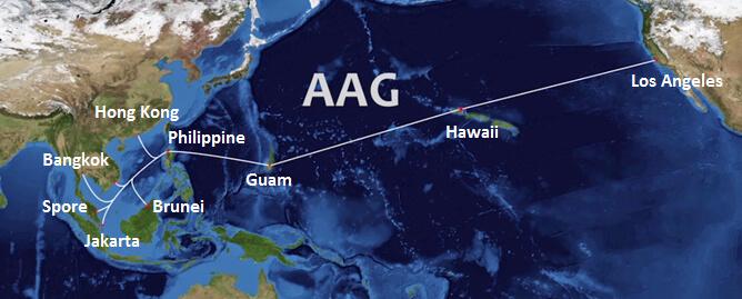 Sự cố cáp quang biển AAG